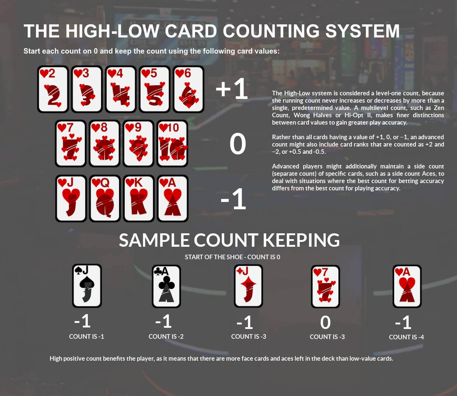 blackjack card counting hi/lo system